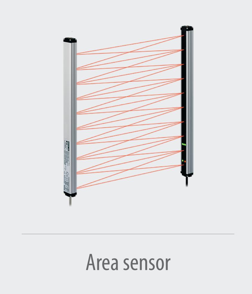 Area-sensor